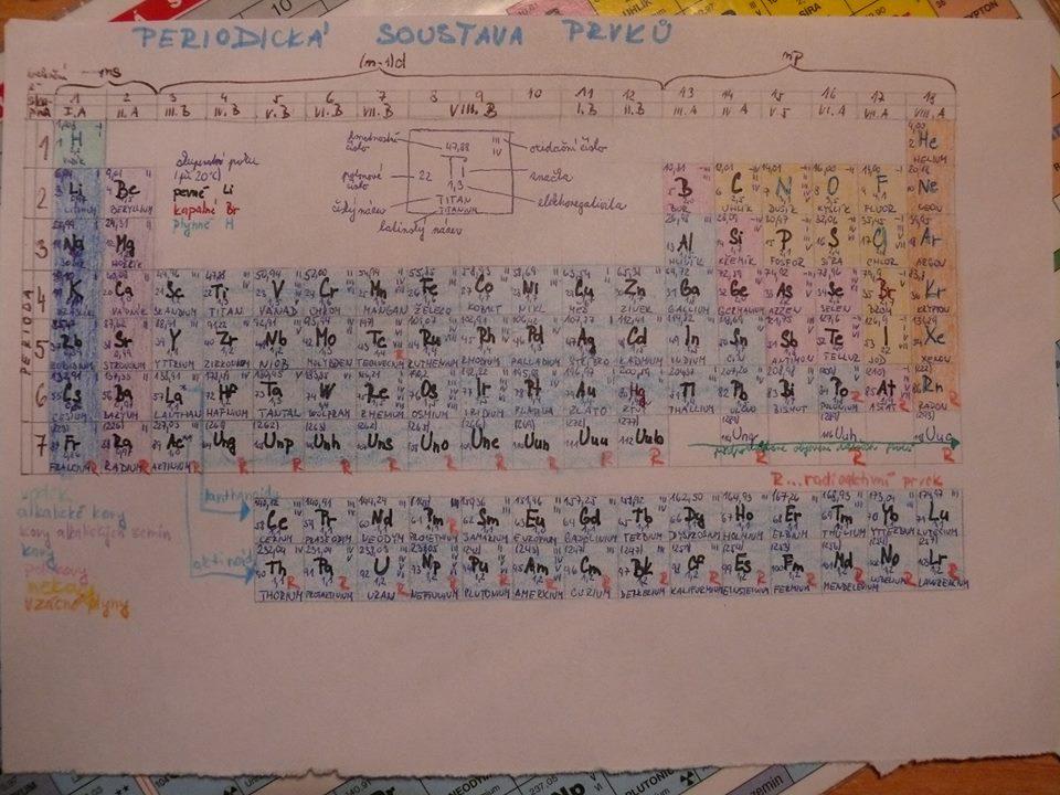 tahák do chemie